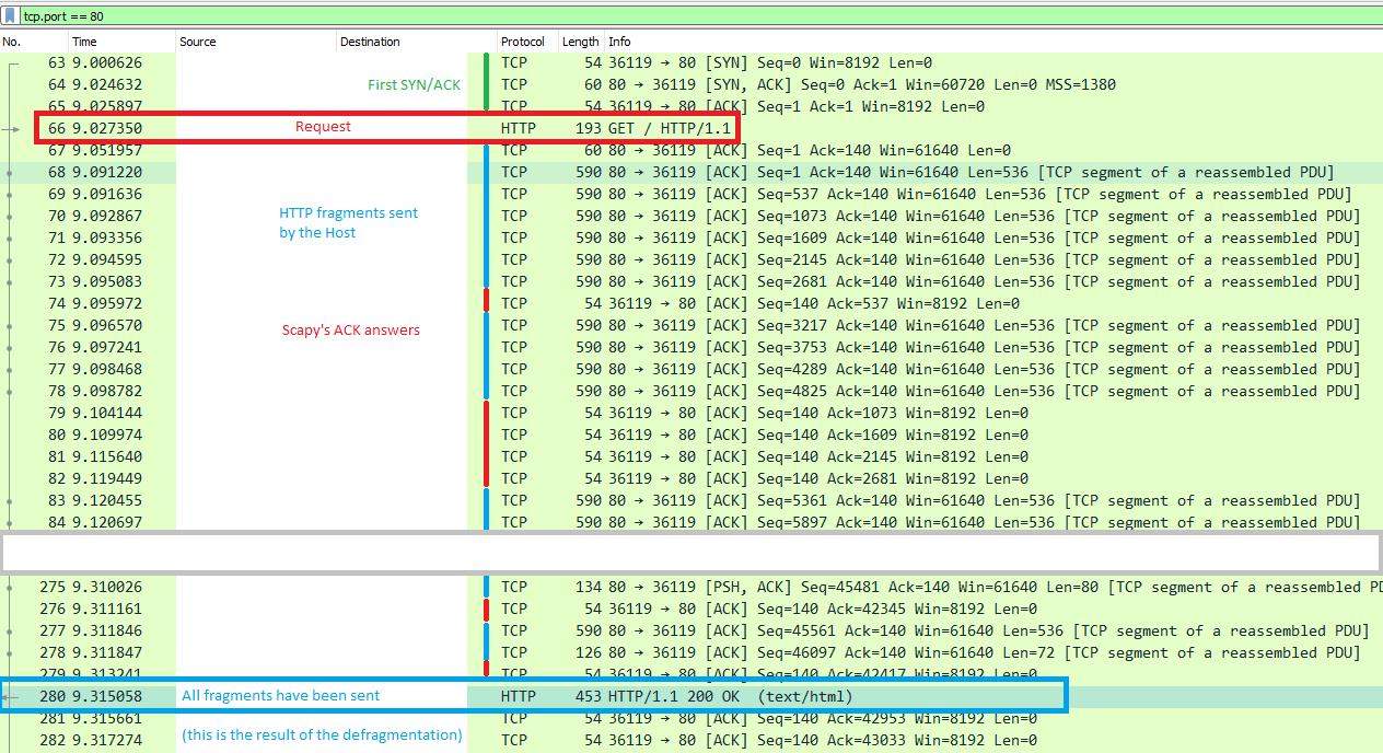 HTTP — Scapy 2 4 3 dev34 documentation